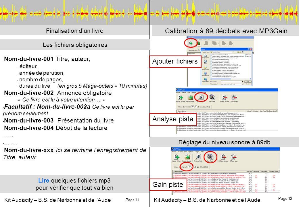 Kit Audacity – B.S. de Narbonne et de lAude Finalisation dun livre Les fichiers obligatoires Page 11 Page 12 Calibration à 89 décibels avec MP3Gain Li