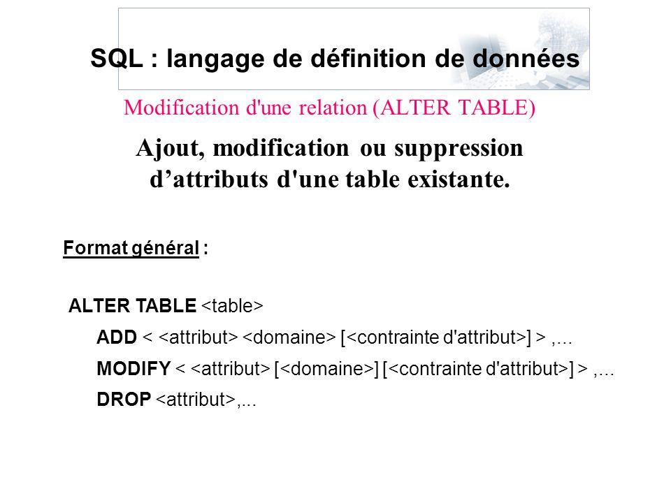 Modification d'une relation (ALTER TABLE) Ajout, modification ou suppression dattributs d'une table existante. SQL : langage de définition de données