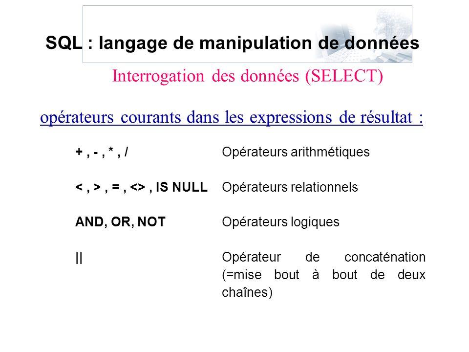 opérateurs courants dans les expressions de résultat : Interrogation des données (SELECT) SQL : langage de manipulation de données +, -, *, /Opérateur