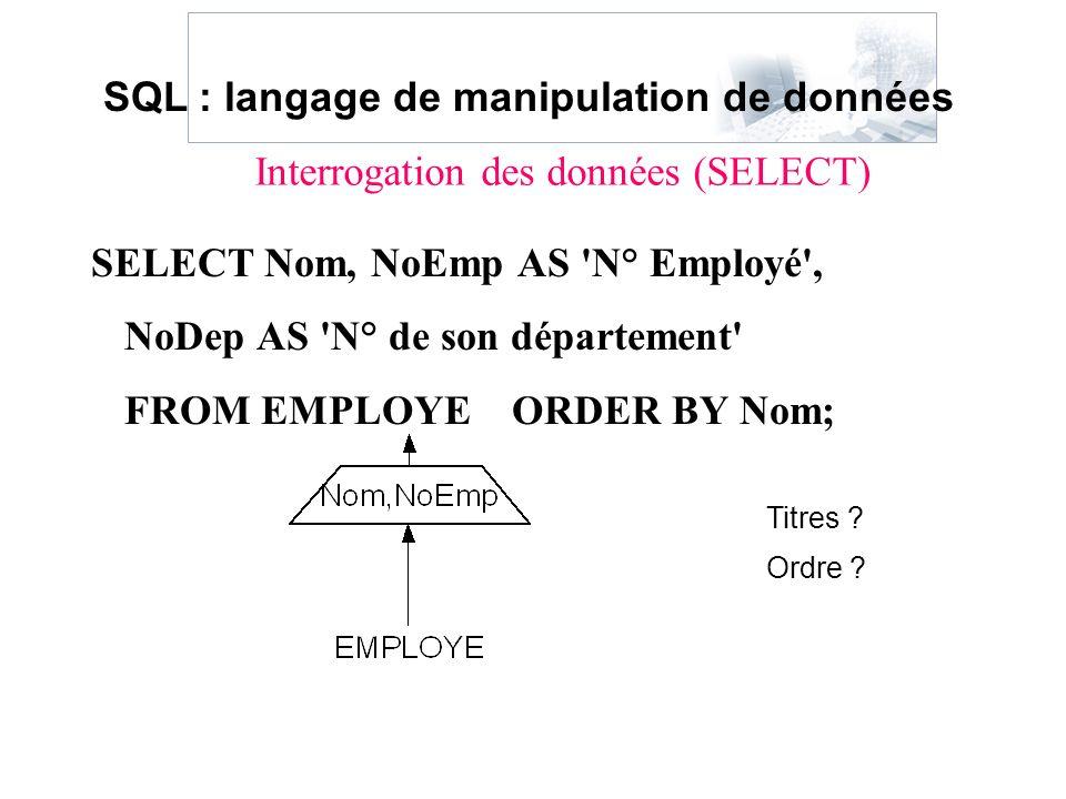 SELECT Nom, NoEmp AS 'N° Employé', NoDep AS 'N° de son département' FROM EMPLOYE ORDER BY Nom; Interrogation des données (SELECT) SQL : langage de man
