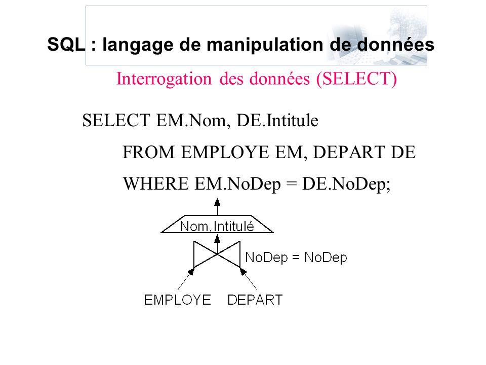 SELECT EM.Nom, DE.Intitule FROM EMPLOYE EM, DEPART DE WHERE EM.NoDep = DE.NoDep; Interrogation des données (SELECT) SQL : langage de manipulation de d