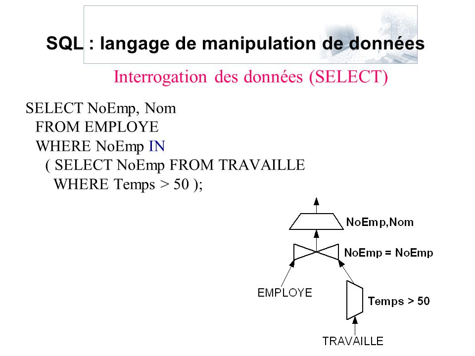 SELECT NoEmp, Nom FROM EMPLOYE WHERE NoEmp IN ( SELECT NoEmp FROM TRAVAILLE WHERE Temps > 50 ); Interrogation des données (SELECT) SQL : langage de ma