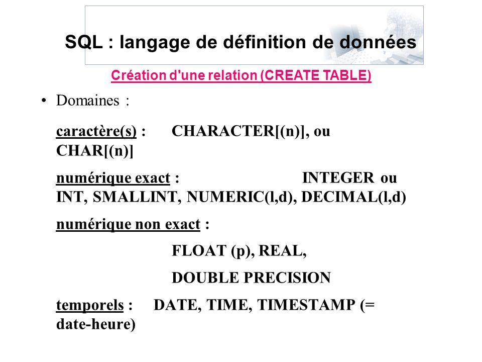Domaines : caractère(s) :CHARACTER[(n)], ou CHAR[(n)] numérique exact :INTEGER ou INT, SMALLINT, NUMERIC(l,d), DECIMAL(l,d) numérique non exact : FLOA