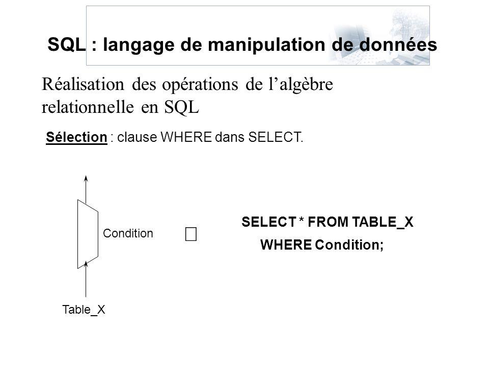 Réalisation des opérations de lalgèbre relationnelle en SQL Sélection : clause WHERE dans SELECT. SQL : langage de manipulation de données Table_X Con