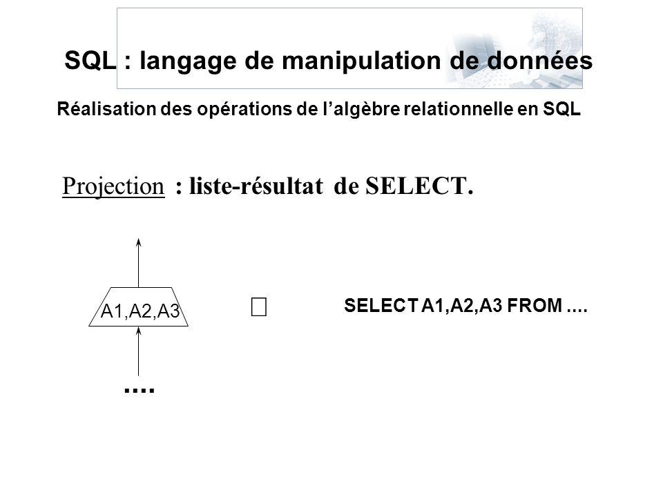 Projection : liste-résultat de SELECT. Réalisation des opérations de lalgèbre relationnelle en SQL SQL : langage de manipulation de données SELECT A1,