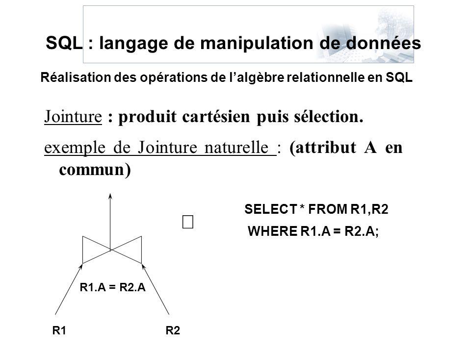 Jointure : produit cartésien puis sélection. exemple de Jointure naturelle : (attribut A en commun) Réalisation des opérations de lalgèbre relationnel