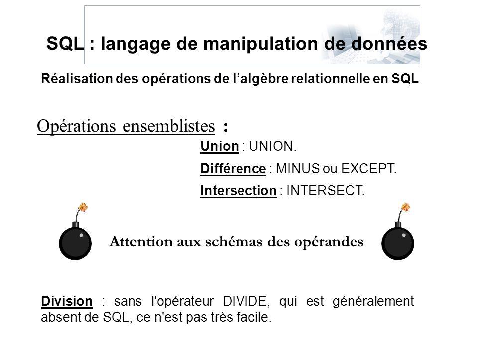 Opérations ensemblistes : Réalisation des opérations de lalgèbre relationnelle en SQL SQL : langage de manipulation de données Union : UNION. Différen