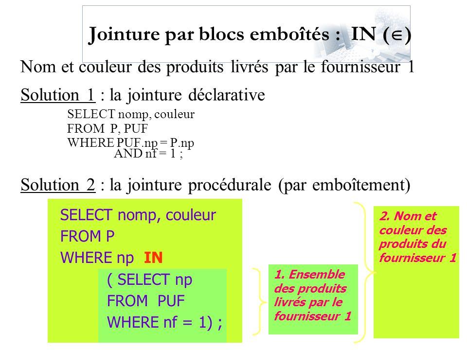 58 Jointure par blocs emboîtés : IN ( ) Nom et couleur des produits livrés par le fournisseur 1 Solution 1 : la jointure déclarative SELECT nomp, coul