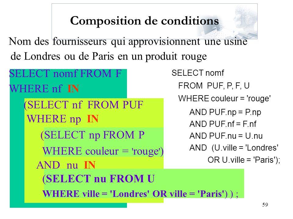 59 Composition de conditions Nom des fournisseurs qui approvisionnent une usine de Londres ou de Paris en un produit rouge SELECT nomf FROM F WHERE nf