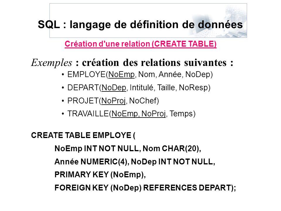 Exemples : création des relations suivantes : SQL : langage de définition de données Création d'une relation (CREATE TABLE) EMPLOYE(NoEmp, Nom, Année,