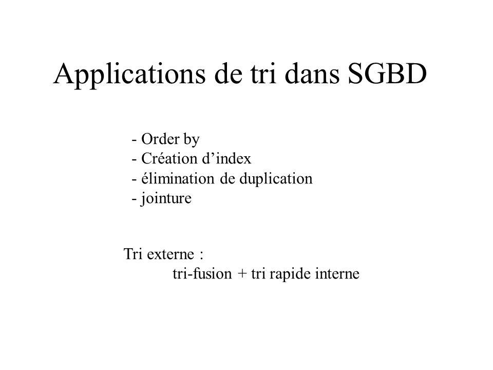 Applications de tri dans SGBD - Order by - Création dindex - élimination de duplication - jointure Tri externe : tri-fusion + tri rapide interne