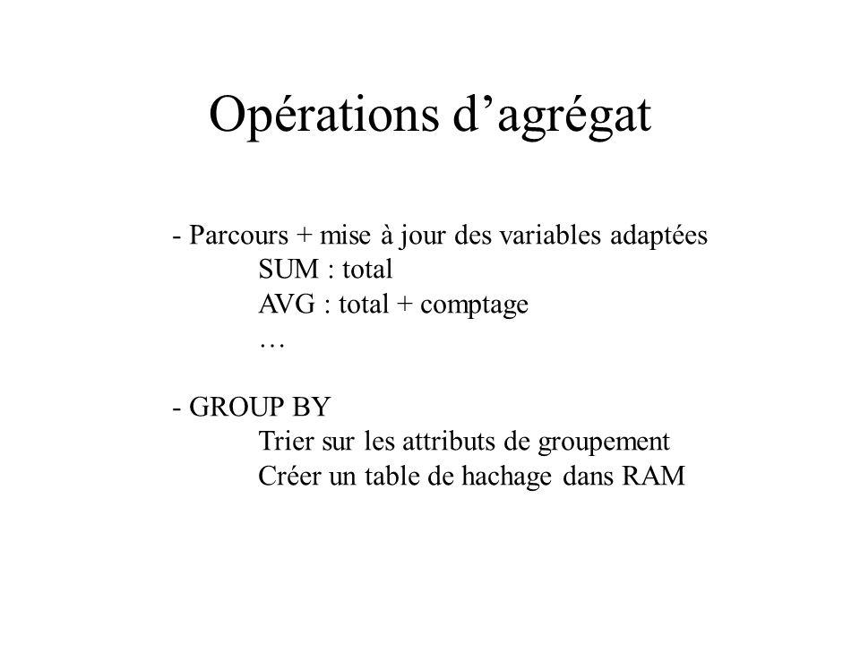 Opérations dagrégat - Parcours + mise à jour des variables adaptées SUM : total AVG : total + comptage … - GROUP BY Trier sur les attributs de groupem