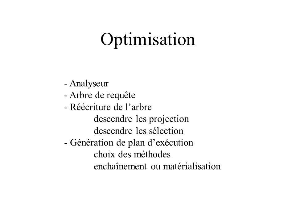Optimisation - Analyseur - Arbre de requête - Réécriture de larbre descendre les projection descendre les sélection - Génération de plan dexécution ch