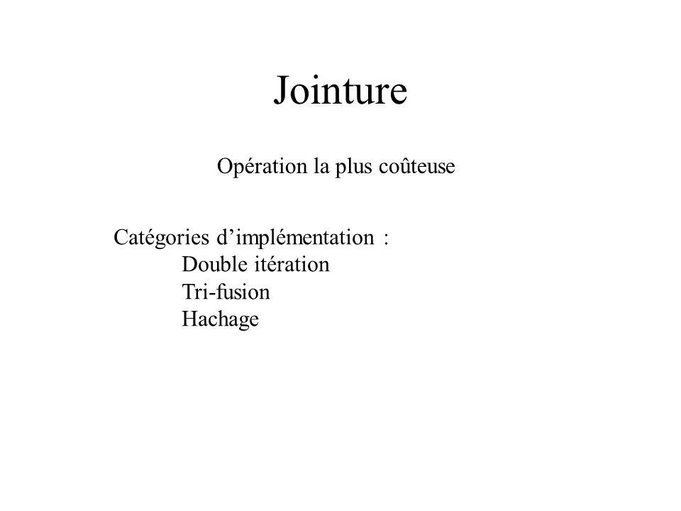 Evaluation de la jointure Coût = Nb de pages entrée/sortie Relation pagefichier R Pr n-upletsM pages S Ps n-upletsN pages Exemple R = 1000, Pr = 100 S = 500, Ps = 80 * chaque page entrée/sortie 10 ms