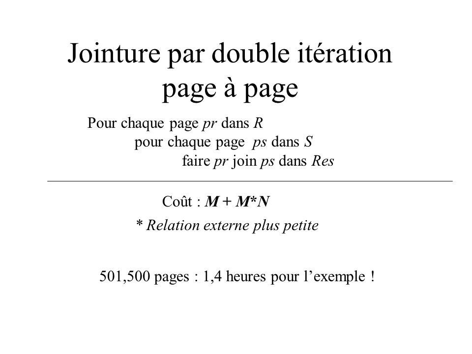 Jointure par double itération bloc à bloc Pour chaque Bloc Br de B pages dans R pour chaque page ps dans S faire Br join ps dans Res Coût : M + N*(M/B) Si B = 100, alors 6000 pages : 1 minutes pour lexemple .