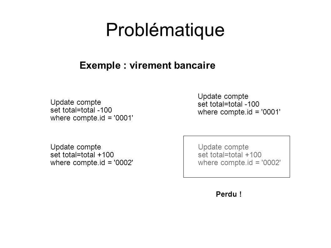 Problématique Exemple : virement bancaire Update compte set total=total -100 where compte.id = '0001' Update compte set total=total +100 where compte.