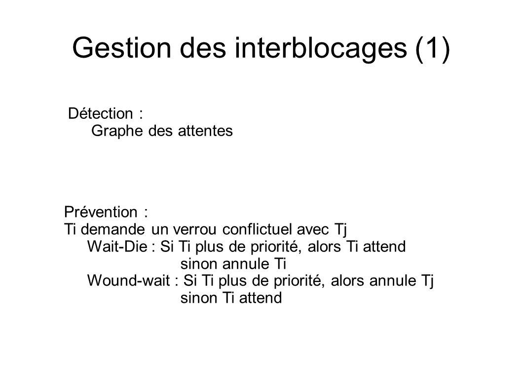 Gestion des interblocages (1) Détection : Graphe des attentes Prévention : Ti demande un verrou conflictuel avec Tj Wait-Die : Si Ti plus de priorité,