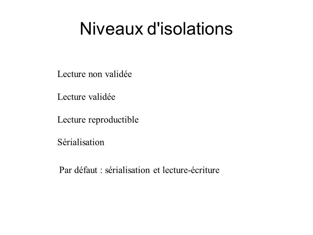 Niveaux d'isolations Lecture non validée Lecture validée Lecture reproductible Sérialisation Par défaut : sérialisation et lecture-écriture