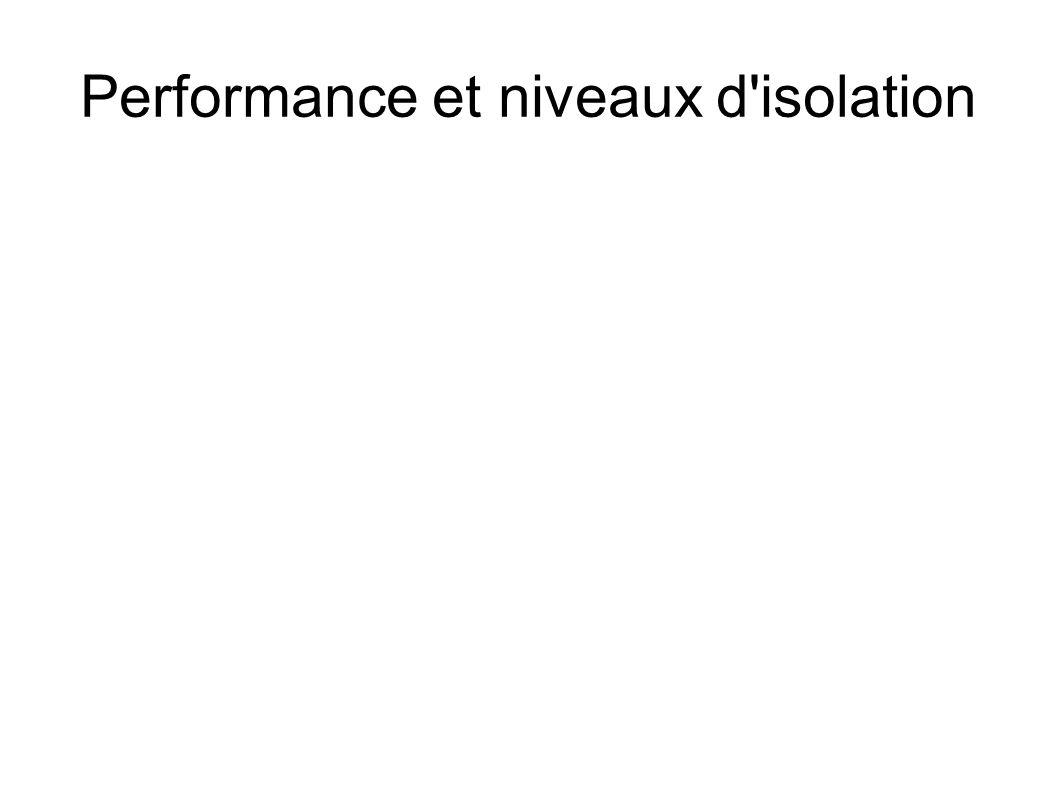 Performance et niveaux d'isolation