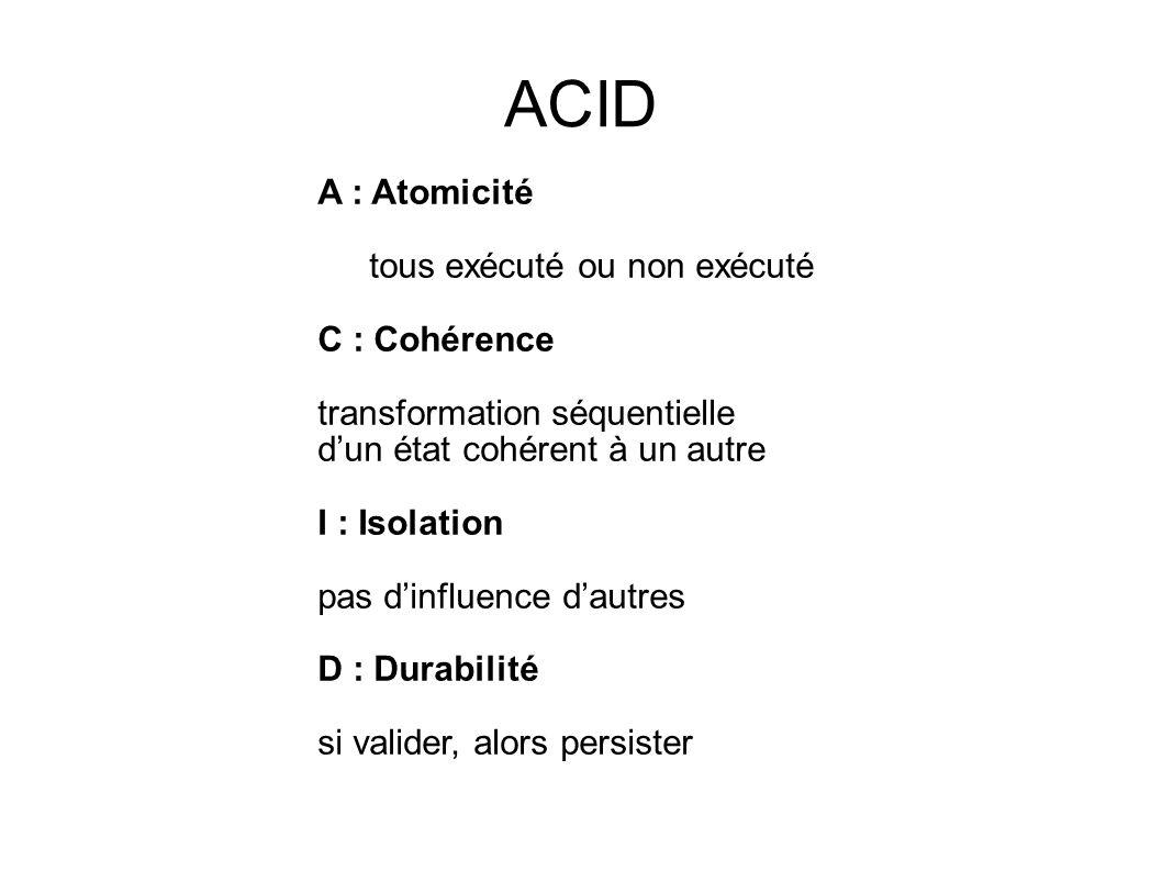 ACID A : Atomicité tous exécuté ou non exécuté C : Cohérence transformation séquentielle dun état cohérent à un autre I : Isolation pas dinfluence dau