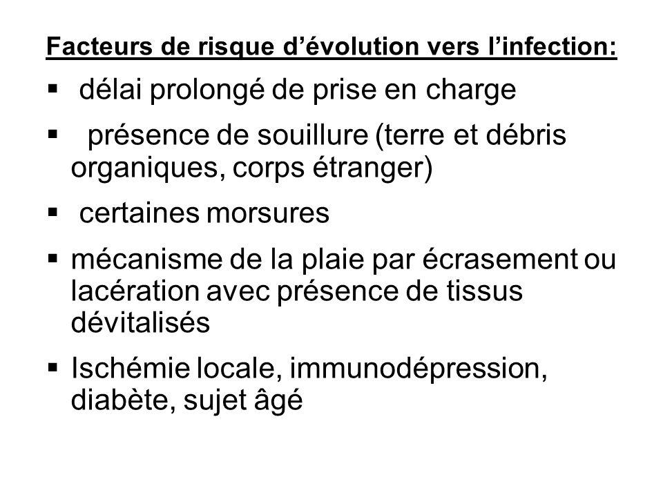 Facteurs de risque dévolution vers linfection: délai prolongé de prise en charge présence de souillure (terre et débris organiques, corps étranger) ce