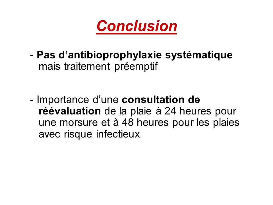 Conclusion - Pas dantibioprophylaxie systématique mais traitement préemptif - Importance dune consultation de réévaluation de la plaie à 24 heures pou