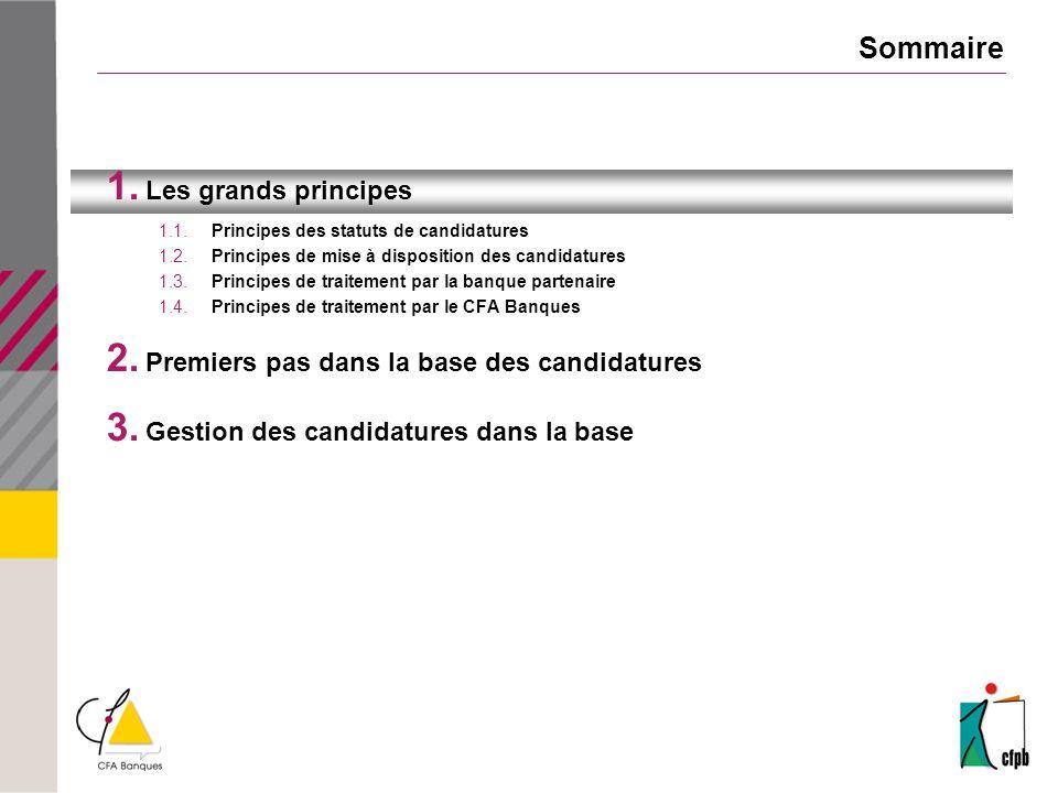 Sommaire 1. Les grands principes 1.1.Principes des statuts de candidatures 1.2.Principes de mise à disposition des candidatures 1.3.Principes de trait