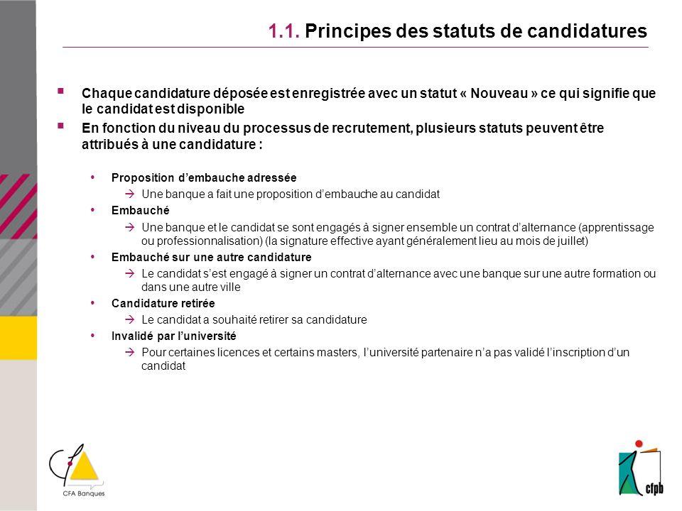 1.1. Principes des statuts de candidatures Chaque candidature déposée est enregistrée avec un statut « Nouveau » ce qui signifie que le candidat est d