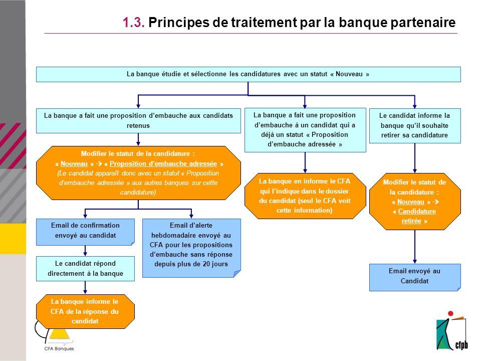 1.3. Principes de traitement par la banque partenaire La banque étudie et sélectionne les candidatures avec un statut « Nouveau » La banque a fait une