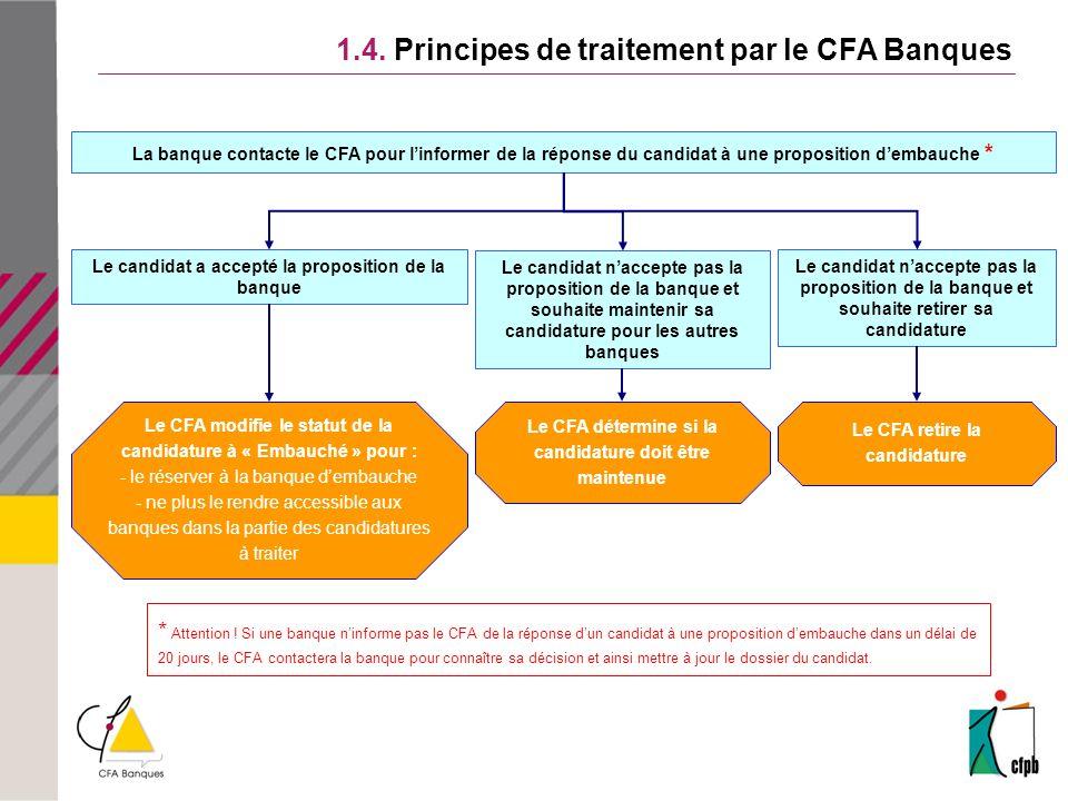 1.4. Principes de traitement par le CFA Banques La banque contacte le CFA pour linformer de la réponse du candidat à une proposition dembauche * Le ca