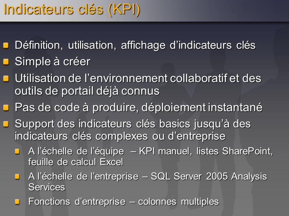 Indicateurs clés (KPI) Définition, utilisation, affichage dindicateurs clés Simple à créer Utilisation de lenvironnement collaboratif et des outils de