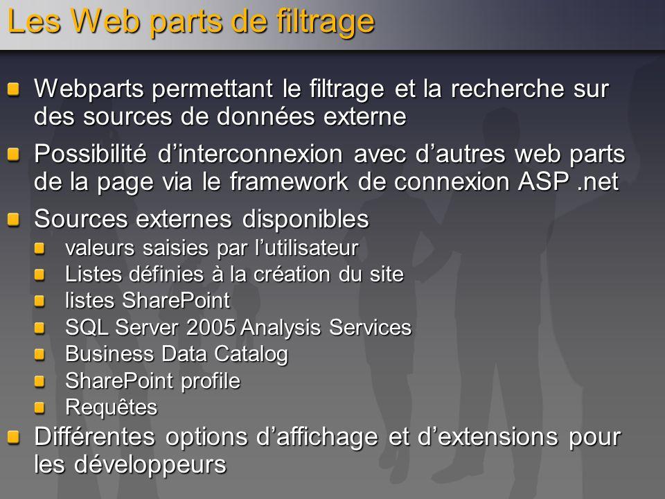 Les Web parts de filtrage Webparts permettant le filtrage et la recherche sur des sources de données externe Possibilité dinterconnexion avec dautres
