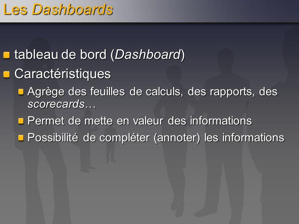Les Dashboards tableau de bord (Dashboard) Caractéristiques Agrège des feuilles de calculs, des rapports, des scorecards… Permet de mette en valeur de
