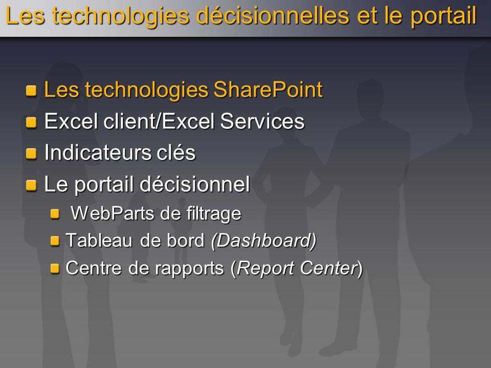Les technologies SharePoint Excel client/Excel Services Indicateurs clés Le portail décisionnel WebParts de filtrage WebParts de filtrage Tableau de b