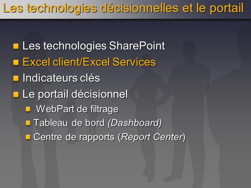 Les technologies SharePoint Excel client/Excel Services Indicateurs clés Le portail décisionnel WebPart de filtrage WebPart de filtrage Tableau de bor