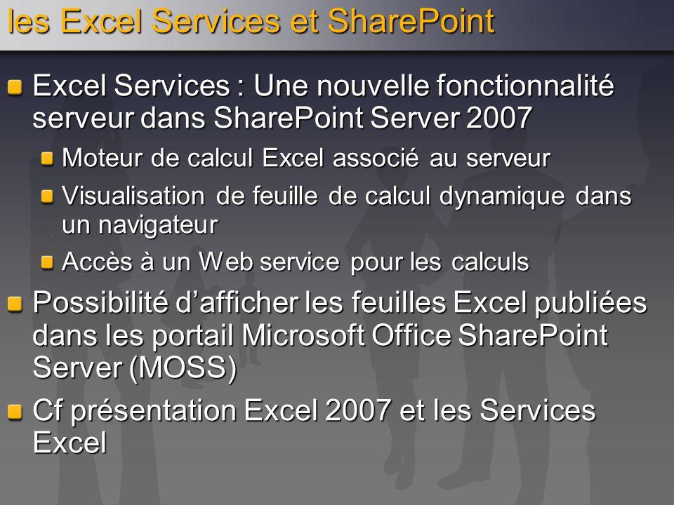 les Excel Services et SharePoint Excel Services : Une nouvelle fonctionnalité serveur dans SharePoint Server 2007 Moteur de calcul Excel associé au se