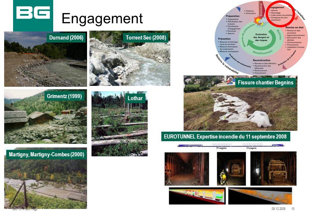 09.12.200910 9961.01-PG001/Mgy Engagement Martigny, Martigny-Combes (2000) Grimentz (1999) Torrent Sec (2008) Lothar Durnand (2006) Fissure chantier B