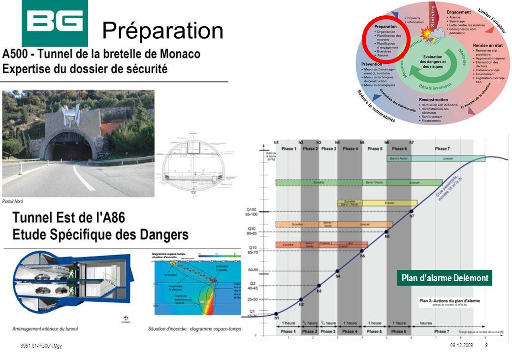 09.12.20099 9961.01-PG001/Mgy Préparation Plan d'alarme Delémont