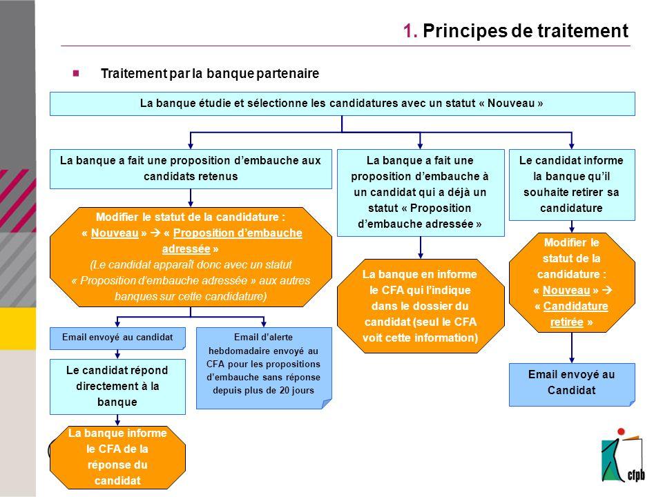 1. Principes de traitement Traitement par la banque partenaire La banque étudie et sélectionne les candidatures avec un statut « Nouveau » La banque a
