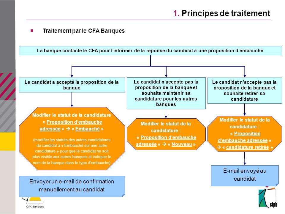 1. Principes de traitement Traitement par le CFA Banques La banque contacte le CFA pour linformer de la réponse du candidat à une proposition dembauch