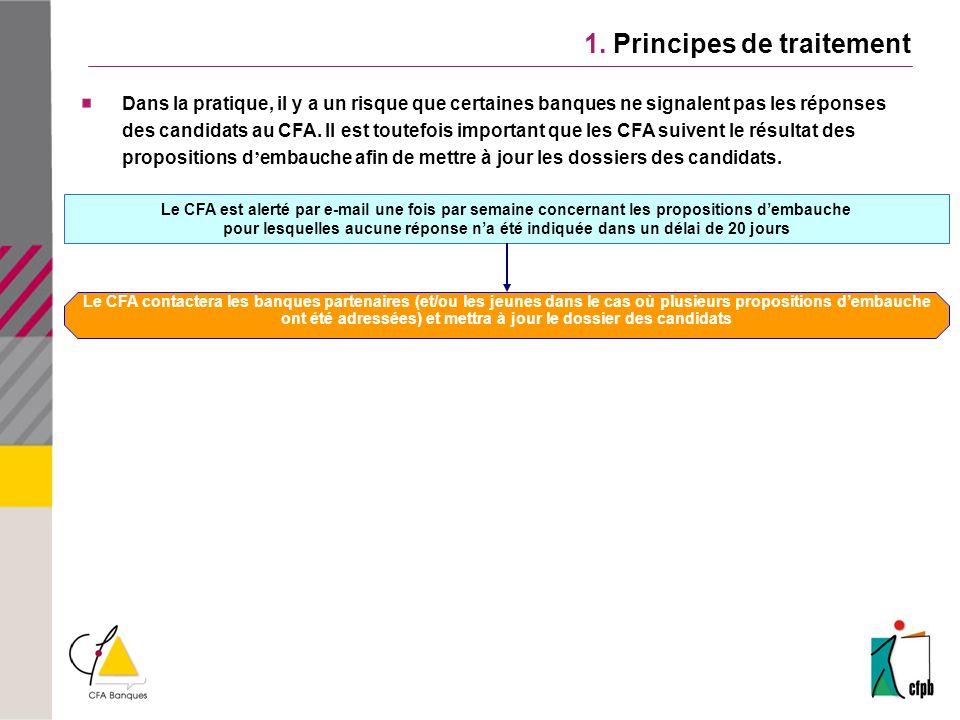 1. Principes de traitement Le CFA est alerté par e-mail une fois par semaine concernant les propositions dembauche pour lesquelles aucune réponse na é
