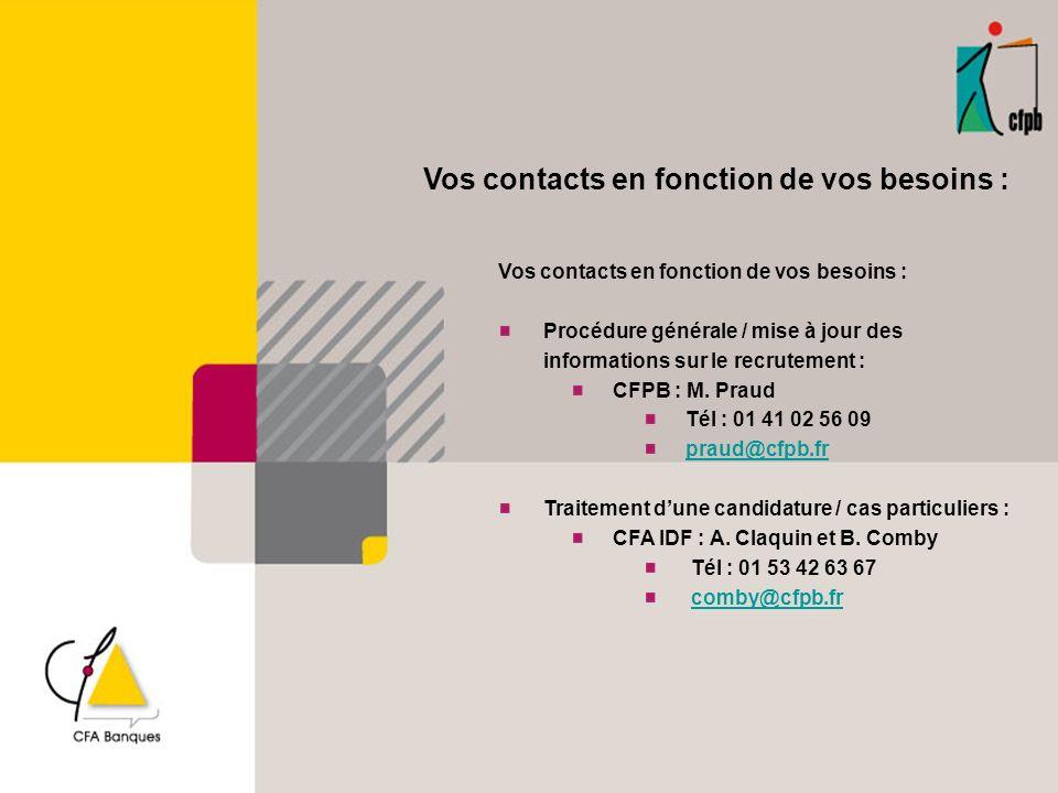 Vos contacts en fonction de vos besoins : Procédure générale / mise à jour des informations sur le recrutement : CFPB : M.