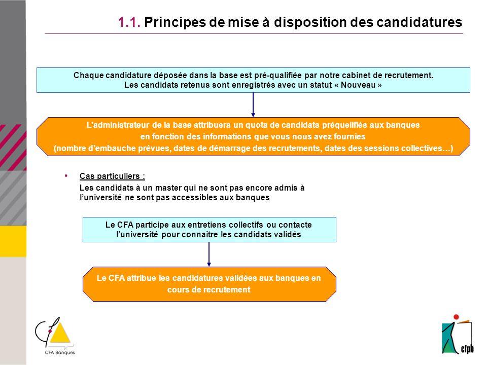 1.1. Principes de mise à disposition des candidatures Cas particuliers : Les candidats à un master qui ne sont pas encore admis à luniversité ne sont