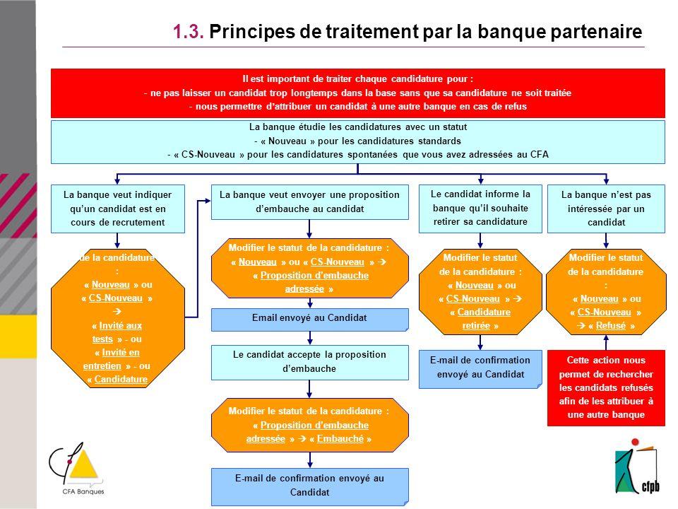 1.3. Principes de traitement par la banque partenaire La banque étudie les candidatures avec un statut - « Nouveau » pour les candidatures standards -