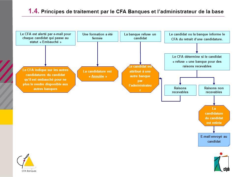 1.4. Principes de traitement par le CFA Banques et ladministrateur de la base Le CFA est alerté par e-mail pour chaque candidat qui passe au statut «