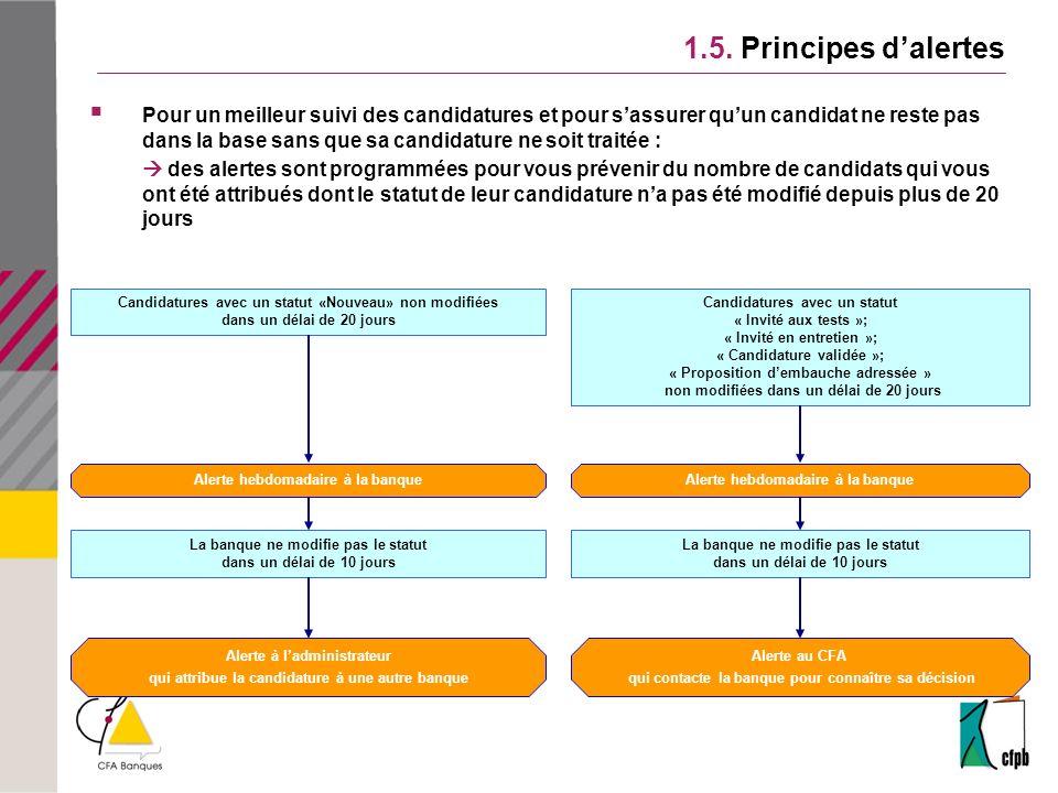 1.5. Principes dalertes Pour un meilleur suivi des candidatures et pour sassurer quun candidat ne reste pas dans la base sans que sa candidature ne so
