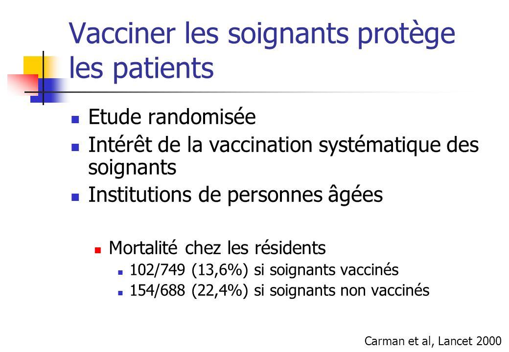 Vacciner les soignants protège les patients Etude randomisée Intérêt de la vaccination systématique des soignants Institutions de personnes âgées Mort