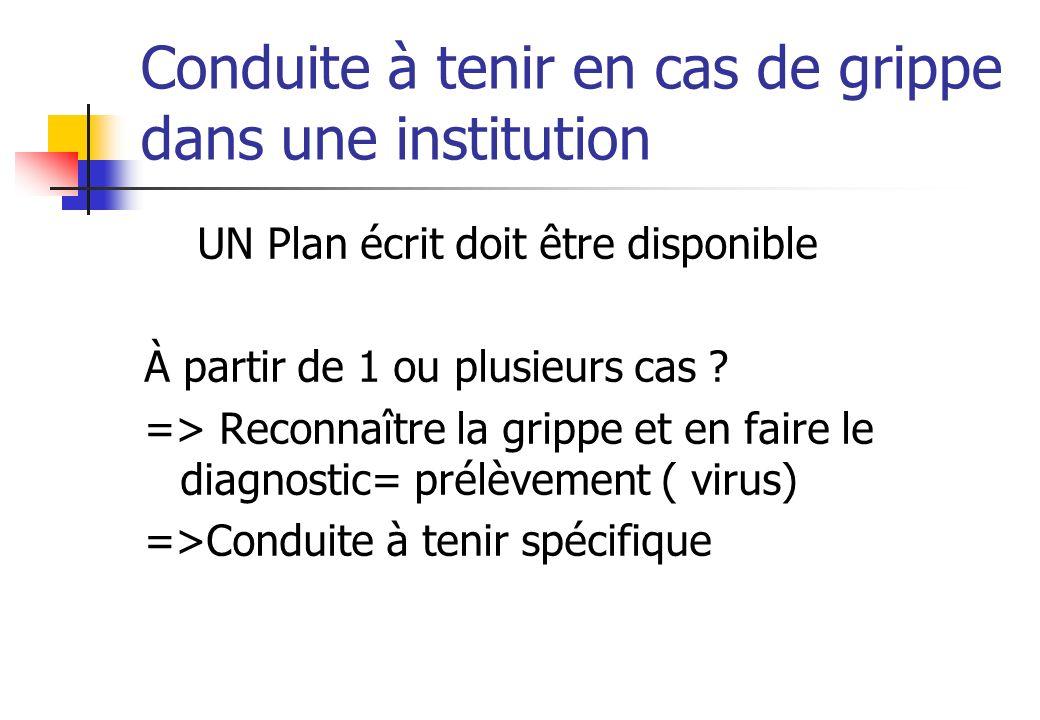 Conduite à tenir en cas de grippe dans une institution UN Plan écrit doit être disponible À partir de 1 ou plusieurs cas ? => Reconnaître la grippe et