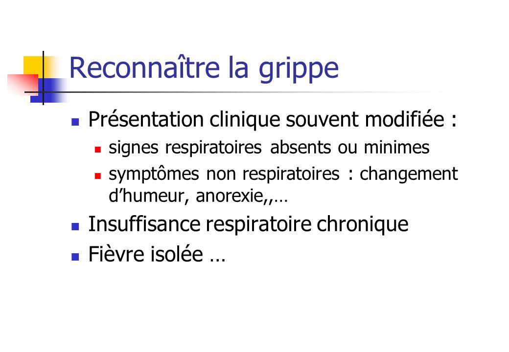 Reconnaître la grippe Présentation clinique souvent modifiée : signes respiratoires absents ou minimes symptômes non respiratoires : changement dhumeu
