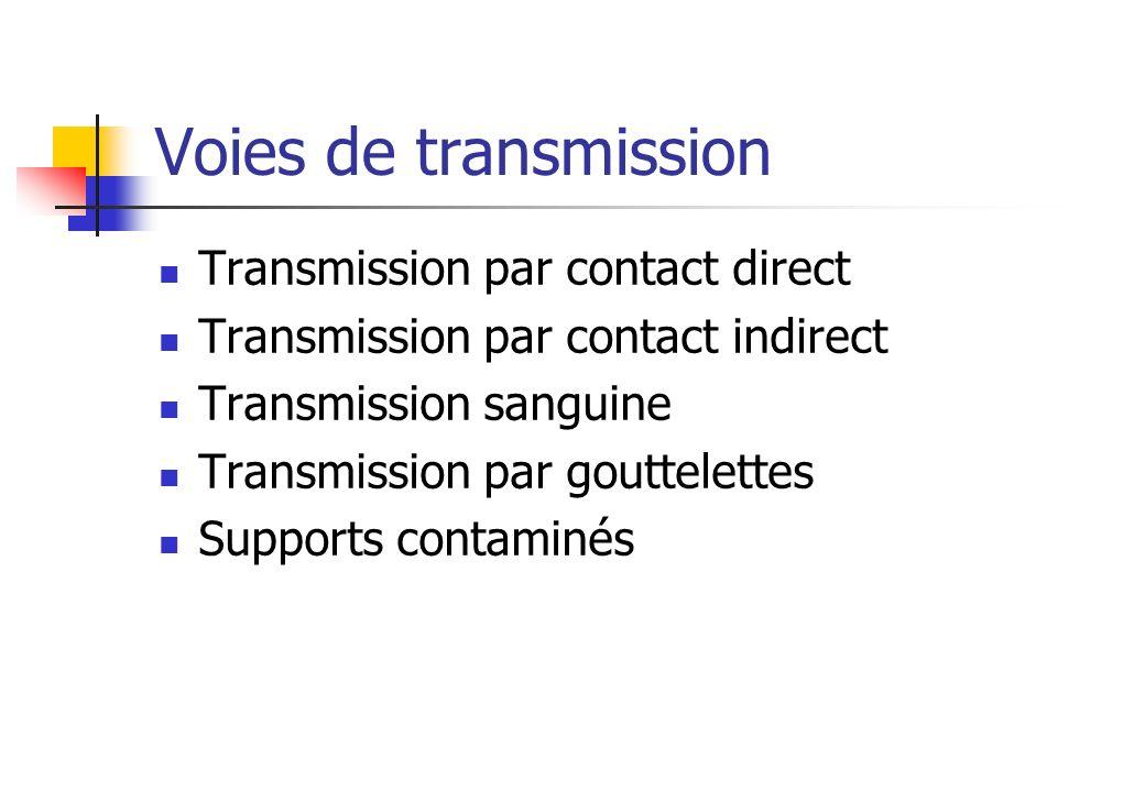 Voies de transmission Transmission par contact direct Transmission par contact indirect Transmission sanguine Transmission par gouttelettes Supports c
